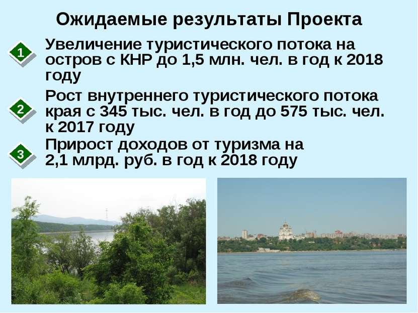 Ожидаемые результаты Проекта 1 Прирост доходов от туризма на 2,1 млрд. руб. в...