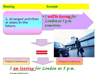 Future Continuous Present Continuous I am leaving for London at 5 p.m. tomorr...