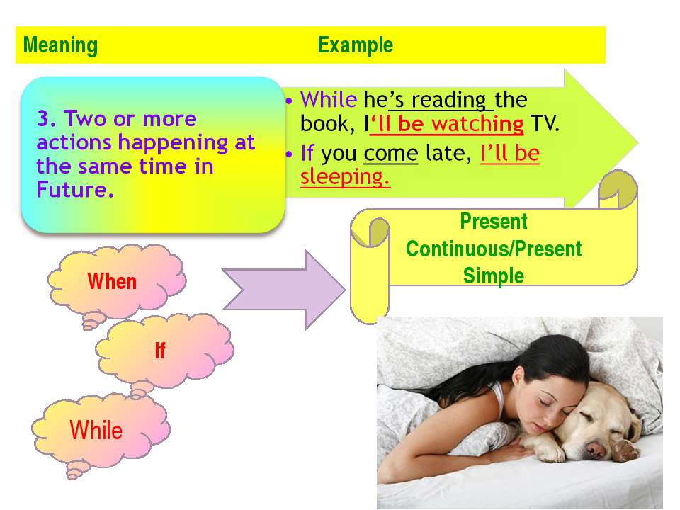 When While Present Continuous/Present Simple If Meaning Example