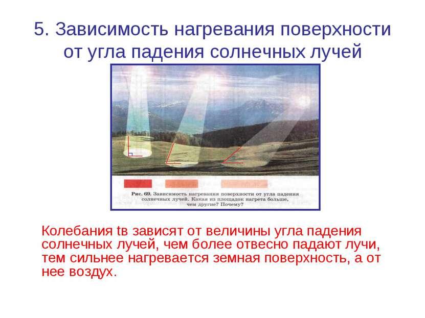 5. Зависимость нагревания поверхности от угла падения солнечных лучей Колебан...