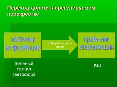 Переход дороги на регулируемом перекрестке Информационный канал Зеленый сигна...