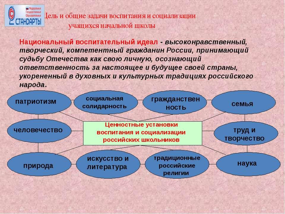 Цель и общие задачи воспитания и социализации учащихся начальной школы Национ...
