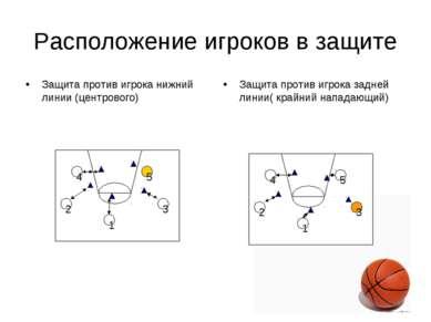 Расположение игроков в защите Защита против игрока нижний линии (центрового) ...