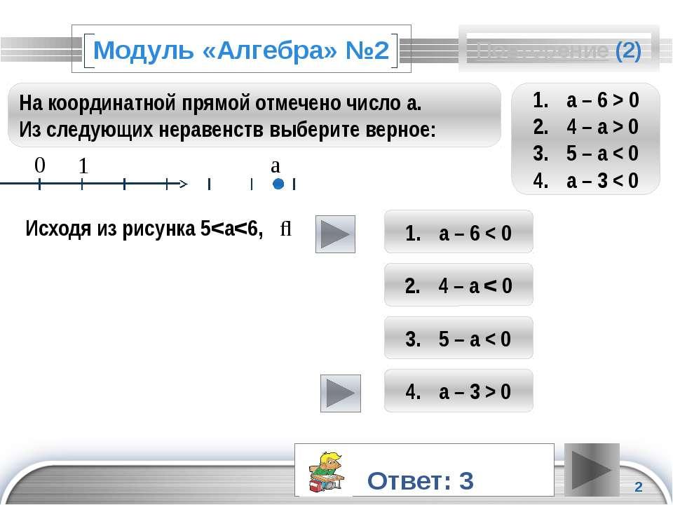 Модуль «Алгебра» №2 Повторение (2) На координатной прямой отмечено число а. И...