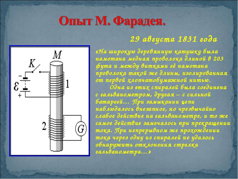 29 августа 1831 года «На широкую деревянную катушку была намотана медная пров...