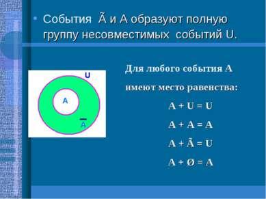 События Ã и А образуют полную группу несовместимых событий U. Для любого собы...