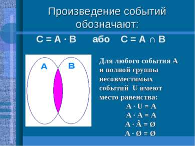 Произведение событий обозначают: С = А · В або С = А ∩ В Для любого события А...