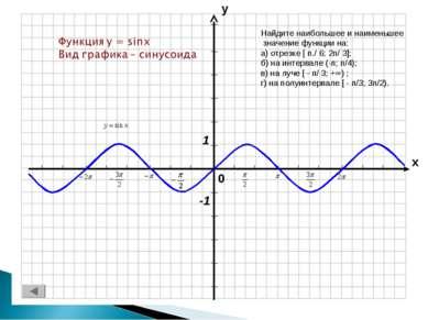 Найдите наибольшее и наименьшее значение функции на: а) отрезке [ п./ 6; 2п/ ...