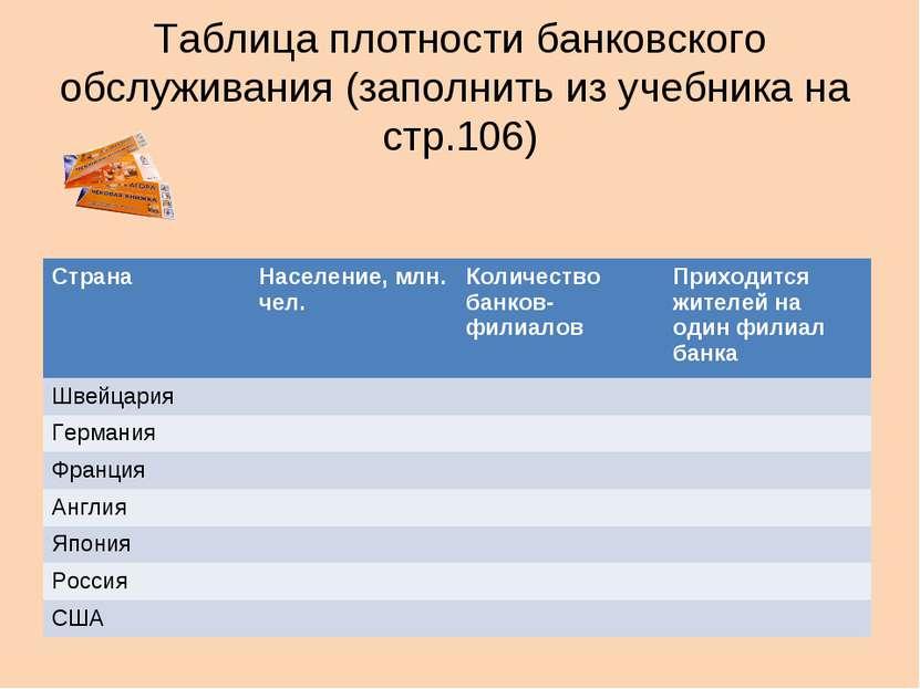 Таблица плотности банковского обслуживания (заполнить из учебника на стр.106)...