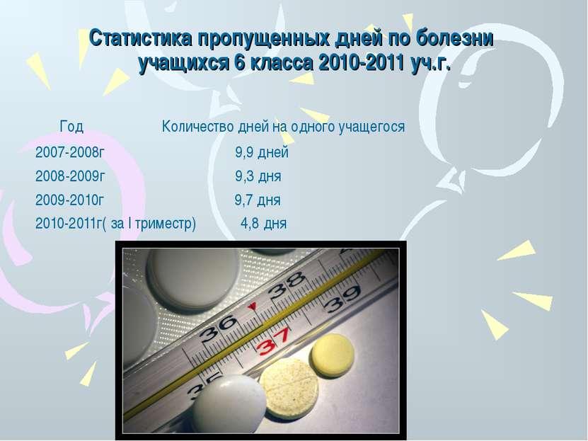 Статистика пропущенных дней по болезни учащихся 6 класса 2010-2011 уч.г. Год ...
