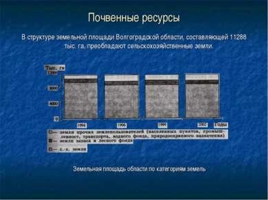 Почвенные ресурсы В структуре земельной площади Волгоградской области, состав...