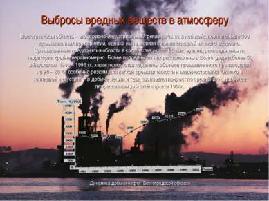 Выбросы вредных веществ в атмосферу Волгоградская область – это аграрно-индус...