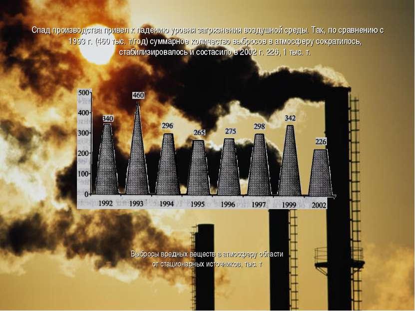 Спад производства привел к падению уровня загрязнения воздушной среды. Так, п...