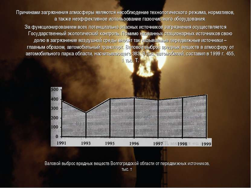 Причинами загрязнения атмосферы являются несоблюдение технологического режима...
