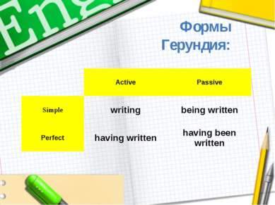 Формы Герундия:  Active Passive Simple writing beingwritten Perfect havingwr...