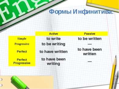 Формы Инфинитива:  Active Passive Simple towrite tobewritten Progressive tob...
