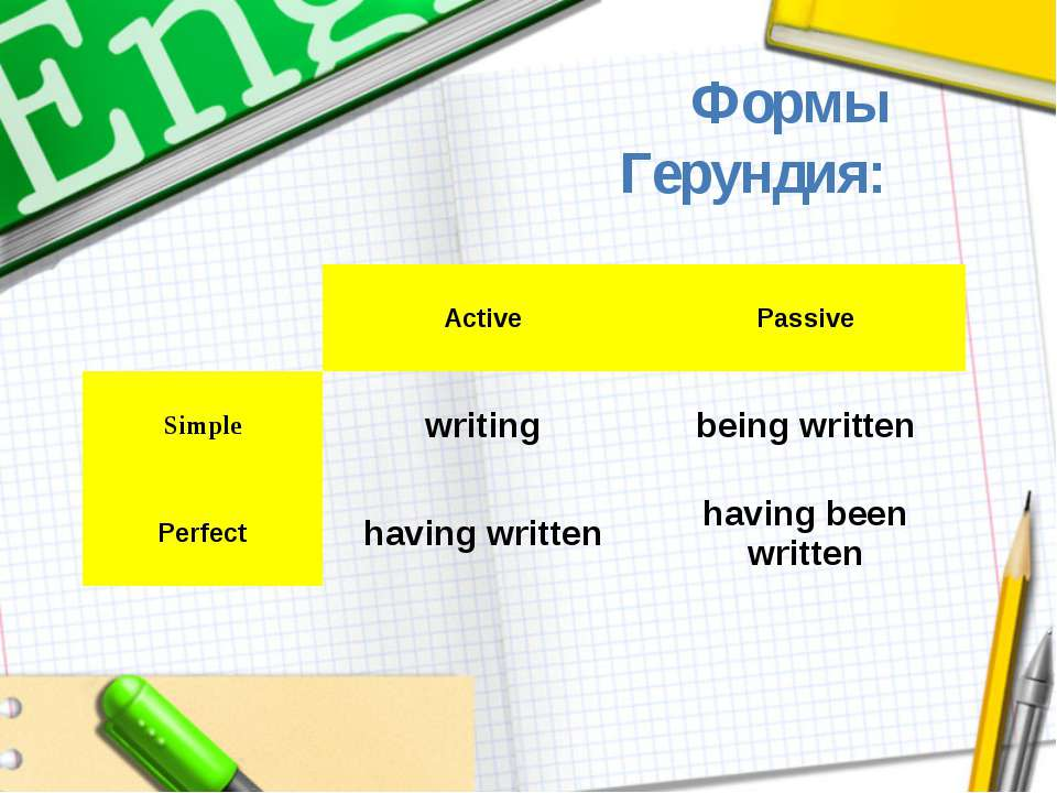 Формы Герундия:   Active Passive Simple writing beingwritten Perfect havingwr...