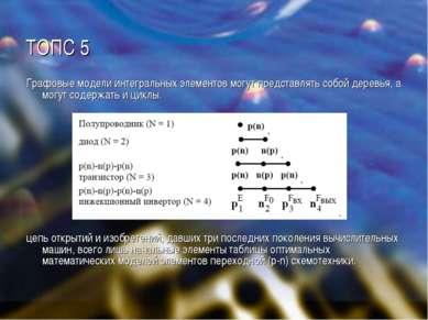 ТОПС 5 Графовые модели интегральных элементов могут представлять собой деревь...