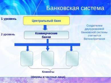 Банковская система 1 уровень Центральный банк Коммерческие банки Клиенты (фир...