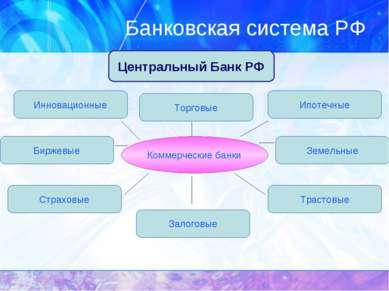 Банковская система РФ Центральный Банк РФ Коммерческие банки Инновационные То...