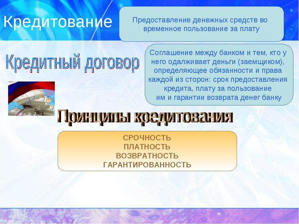 Кредитование Предоставление денежных средств во временное пользование за плат...