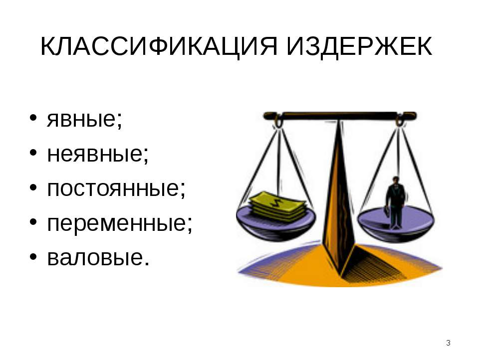 КЛАССИФИКАЦИЯ ИЗДЕРЖЕК явные; неявные; постоянные; переменные; валовые. *
