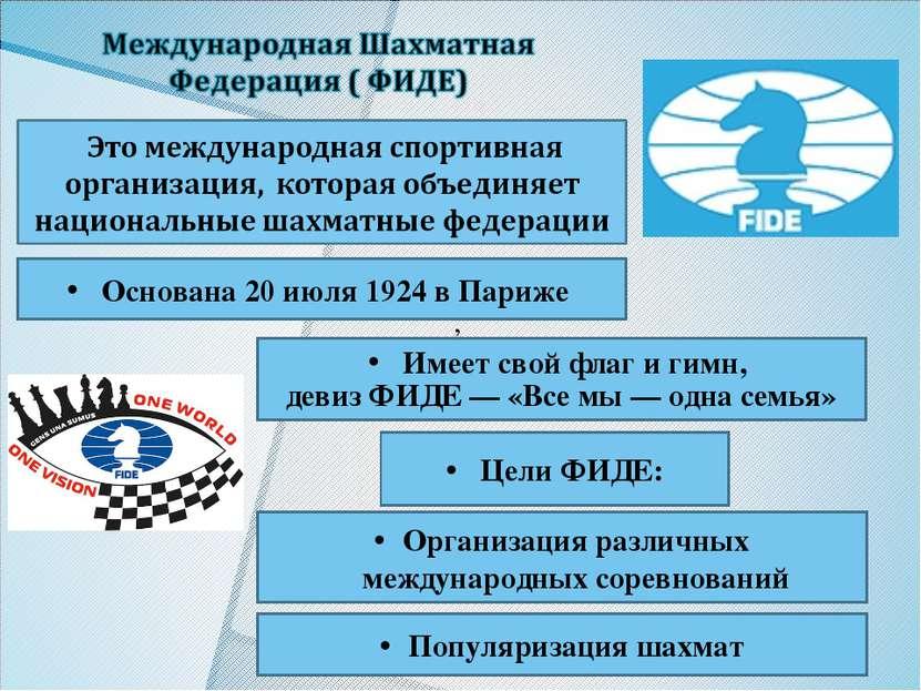 , Популяризация шахмат Организация различных международных соревнований Основ...