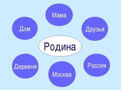 Родина Дом Мама Деревня Россия Друзья Москва