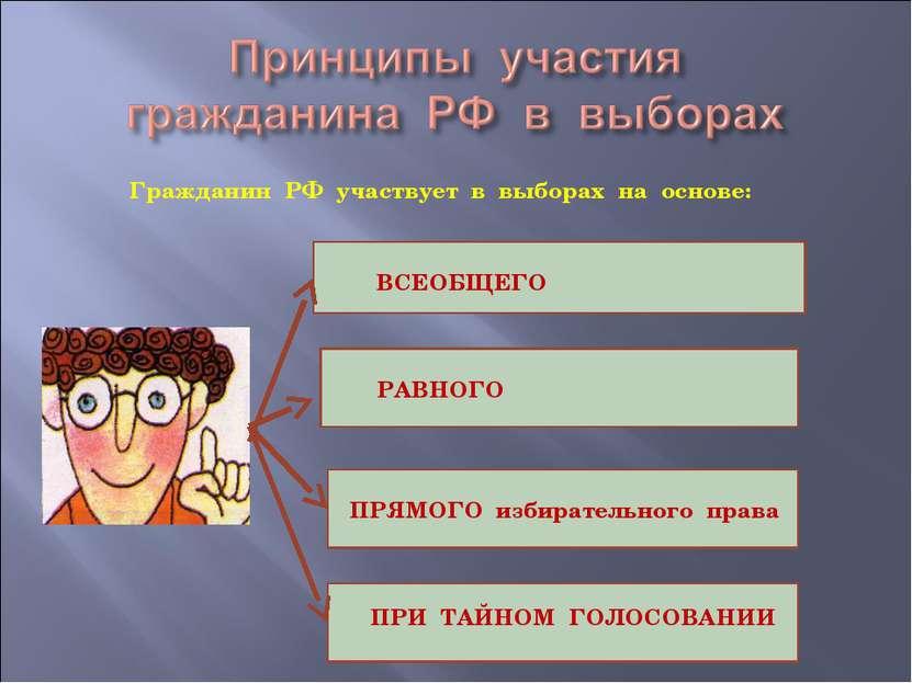 Гражданин РФ участвует в выборах на основе: ВСЕОБЩЕГО РАВНОГО ПРЯМОГО избират...