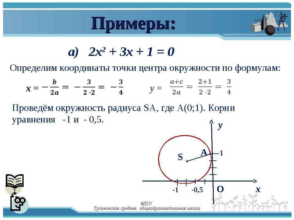 Примеры: а) 2x2 + 3x + 1 = 0 Определим координаты точки центра окружности по ...