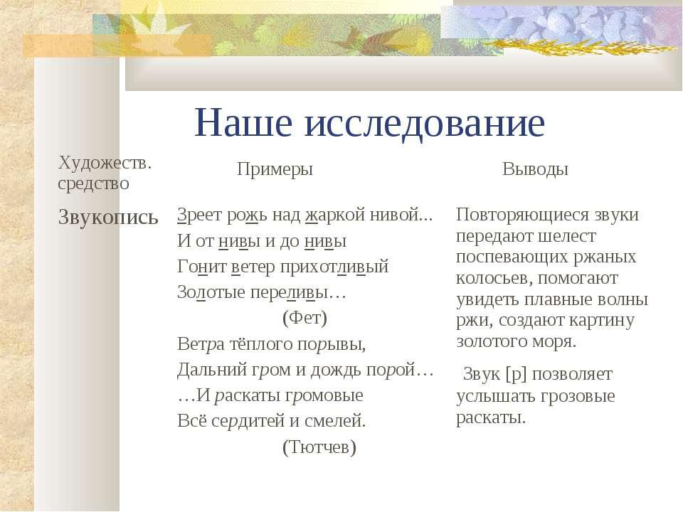 Козлик И.В. В поэтическом мире Ф.И. Тютчева