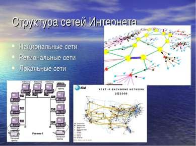 Структура сетей Интернета Национальные сети Региональные сети Локальные сети
