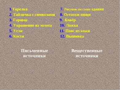 1.Тарелка 7. Рисунок на стене здания 2. Табличка с символами 8. Остатки пищи ...