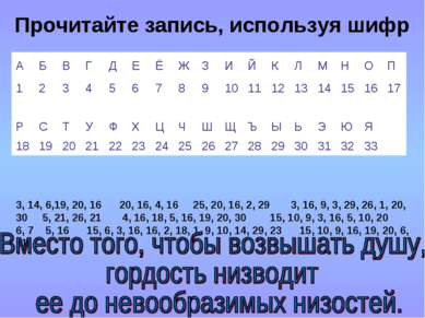 Прочитайте запись, используя шифр 3, 14, 6,19, 20, 16 20, 16, 4, 16 25, 20, 1...