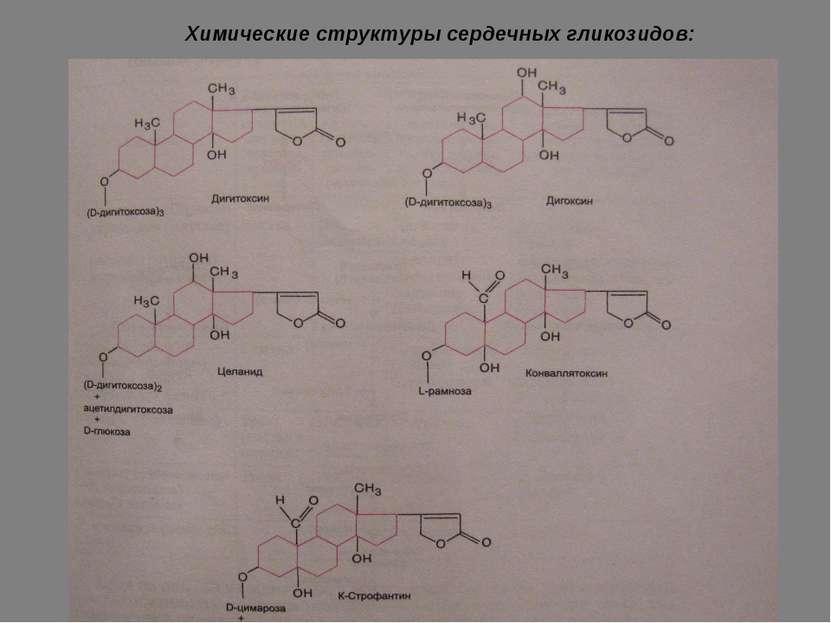 Химические структуры сердечных гликозидов: