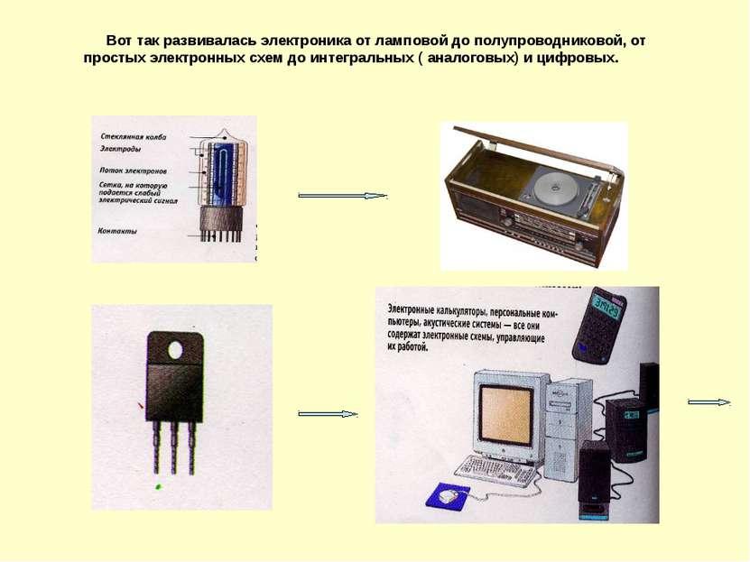 Вот так развивалась электроника от ламповой до полупроводниковой, от простых ...