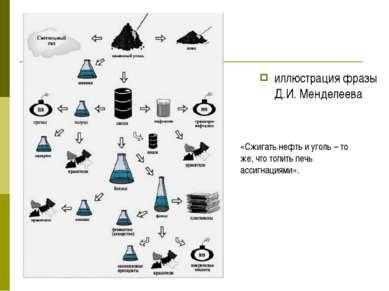 иллюстрация фразы Д.И. Менделеева «Сжигать нефть и уголь – то же, что топить ...