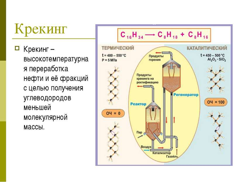 Крекинг Крекинг – высокотемпературная переработка нефти и её фракций с целью ...