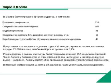 Опрос в Москве В Москве было опрошено 314 респондентов, в том числе: При усло...