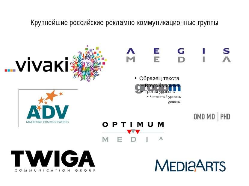 Крупнейшие российские рекламно-коммуникационные группы
