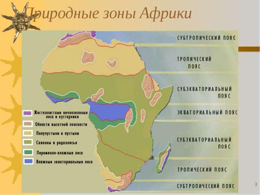* Природные зоны Африки