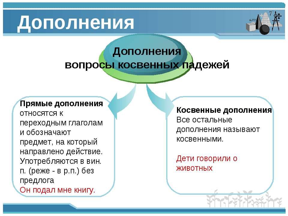 Дополнения Прямые дополнения относятся к переходным глаголам и обозначают пре...