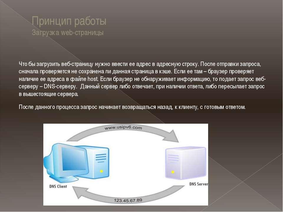 Принцип работы Загрузка web-страницы Что бы загрузить веб-страницу нужно ввес...