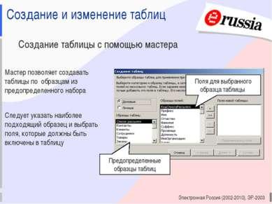 Электронная Россия (2002-2010), ЭР-2003 Создание и изменение таблиц Создание ...