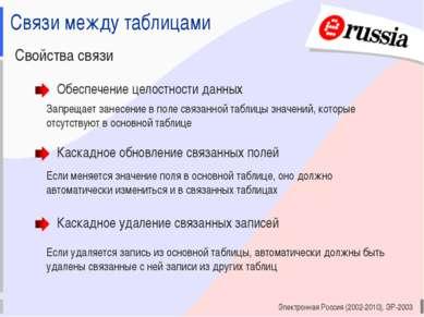 Электронная Россия (2002-2010), ЭР-2003 Связи между таблицами Свойства связи ...