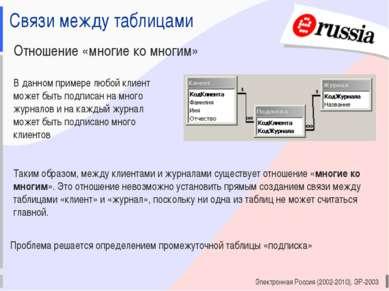 Электронная Россия (2002-2010), ЭР-2003 Связи между таблицами Отношение «мног...