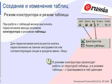 Электронная Россия (2002-2010), ЭР-2003 Создание и изменение таблиц Режим кон...