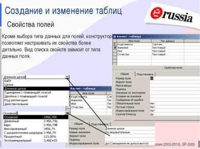Электронная Россия (2002-2010), ЭР-2003 Создание и изменение таблиц Свойства ...