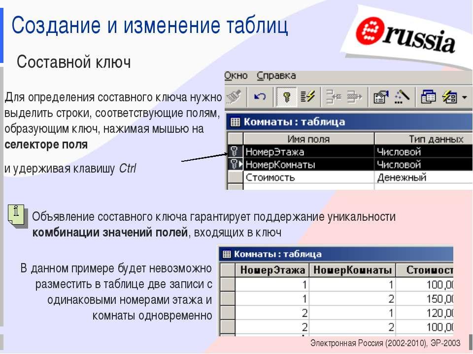 Электронная Россия (2002-2010), ЭР-2003 Создание и изменение таблиц Составной...