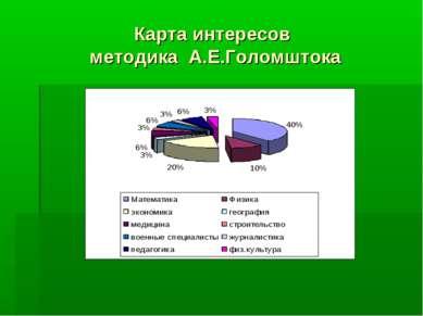 Карта интересов методика А.Е.Голомштока